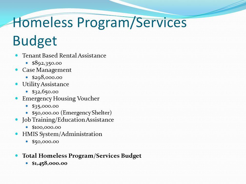 Homeless Program/Services Budget