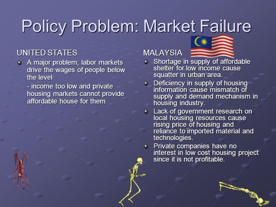 Policy Problem: Market Failure