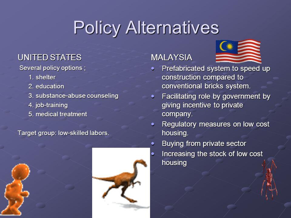 Policy Alternatives UNITED STATES MALAYSIA