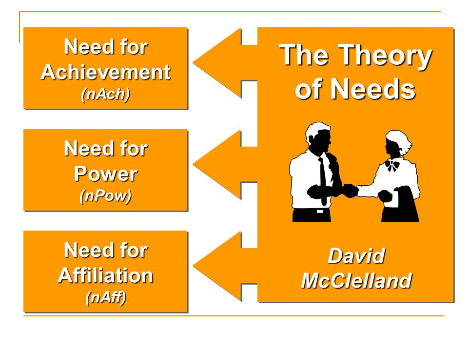 """the need for affiliation and henry murrays theory Have an inherent need for affiliation this need to form be henry murray""""s classification of needs idea of need for affiliation in his theory."""