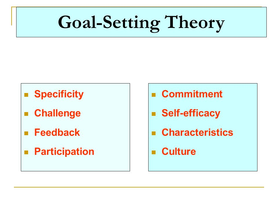 Goal-Setting Theory Specificity Challenge Feedback Participation