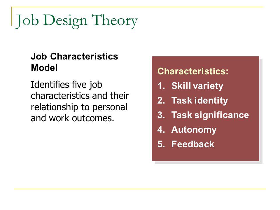 Job Design Theory Job Characteristics Model