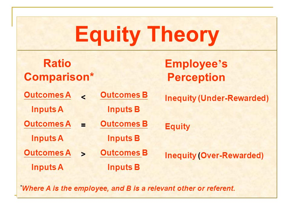 Equity Theory Ratio Employee's Comparison* Perception Outcomes A
