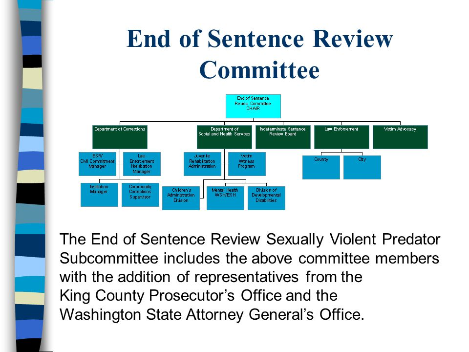 End of Sentence Review Committee