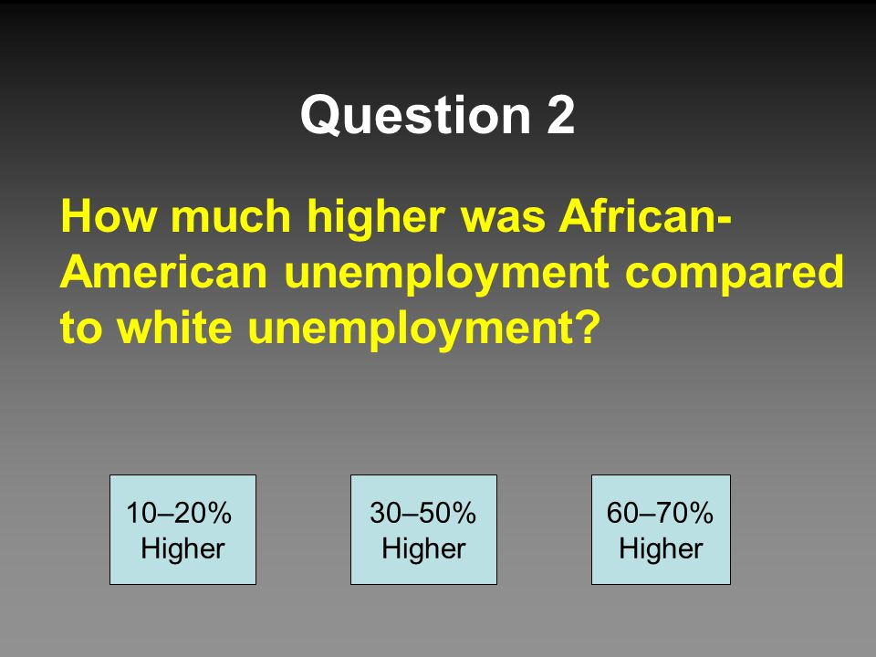 Question 2 How much higher was African-American unemployment compared to white unemployment 10–20% Higher.
