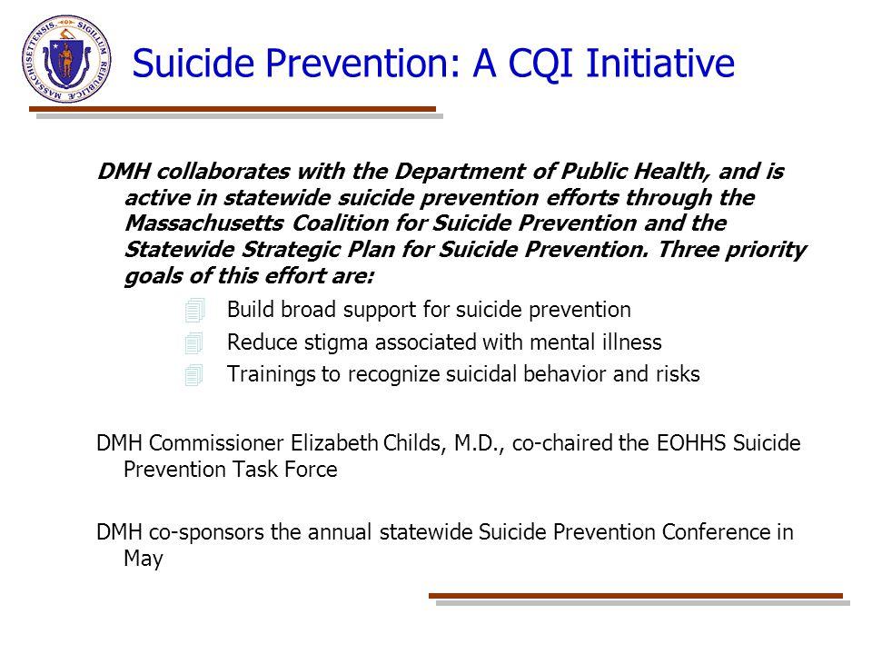 Suicide Prevention: A CQI Initiative