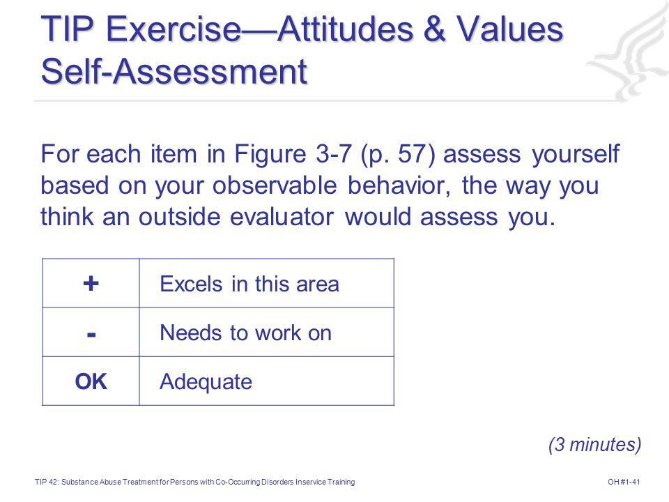 TIP Exercise—Attitudes & Values Self-Assessment