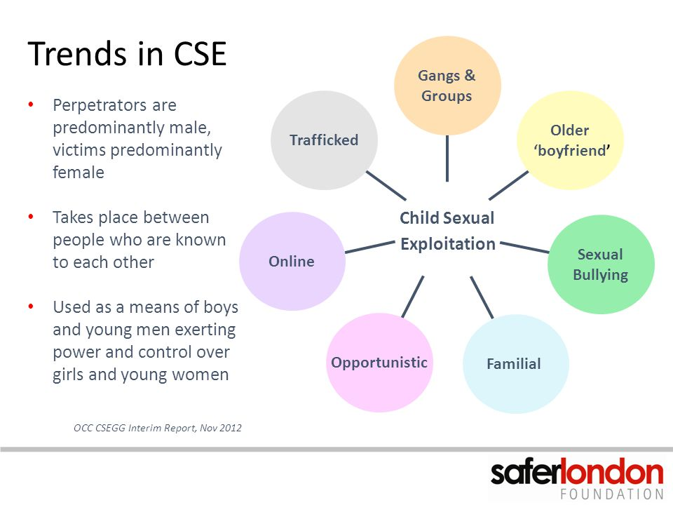 Trends in CSE Perpetrators are predominantly male, victims predominantly female. Takes place between people who are known to each other.