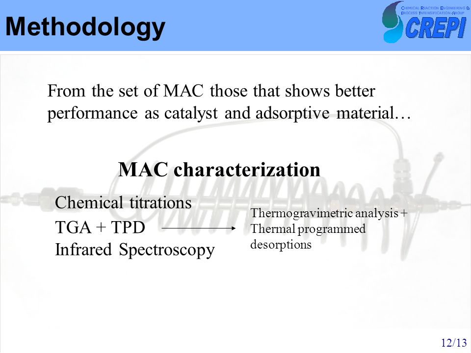 Methodology MAC characterization