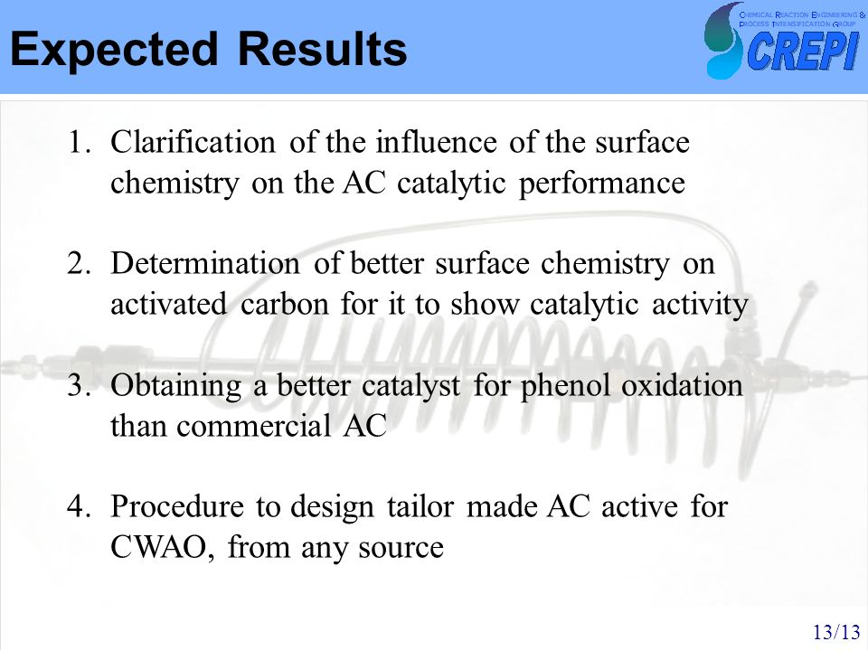 Expected Results Clarification of the influence of the surface chemistry on the AC catalytic performance.