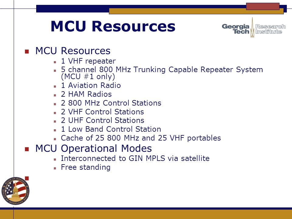 MCU Resources MCU Resources MCU Operational Modes 1 VHF repeater