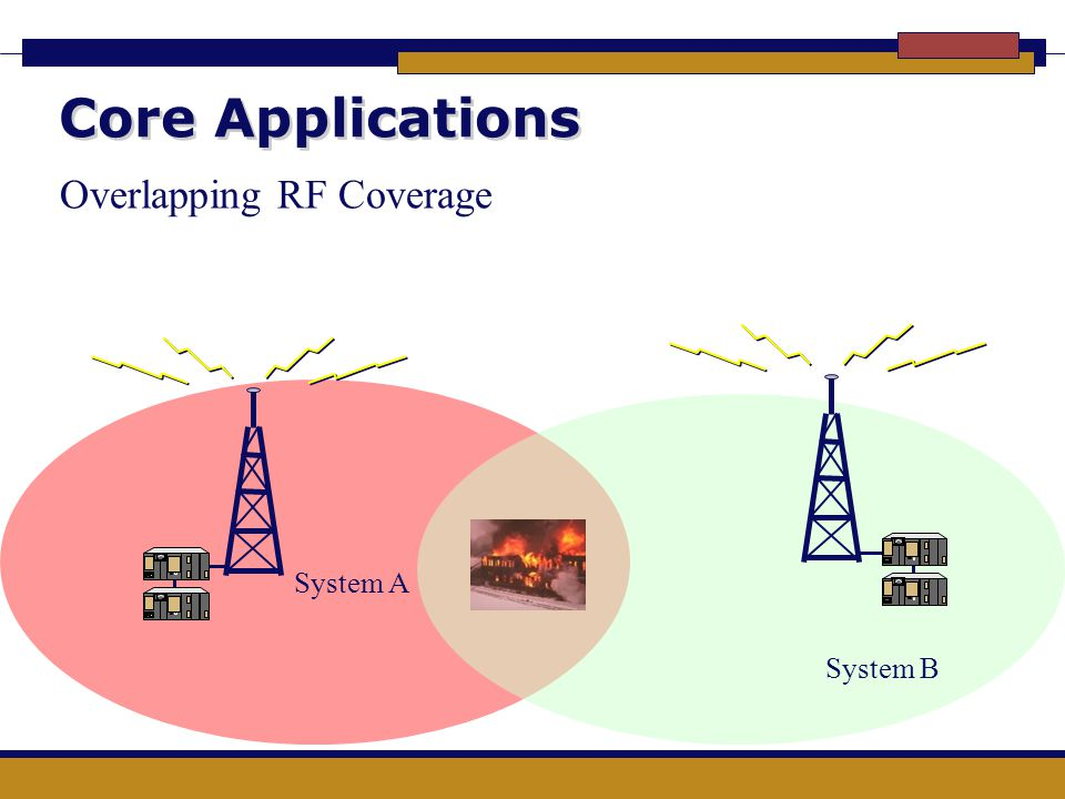 Core Applications Overlapping RF Coverage System A System B