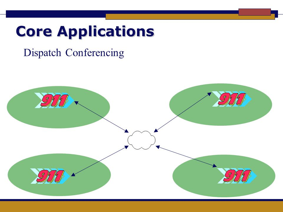 Core Applications Dispatch Conferencing