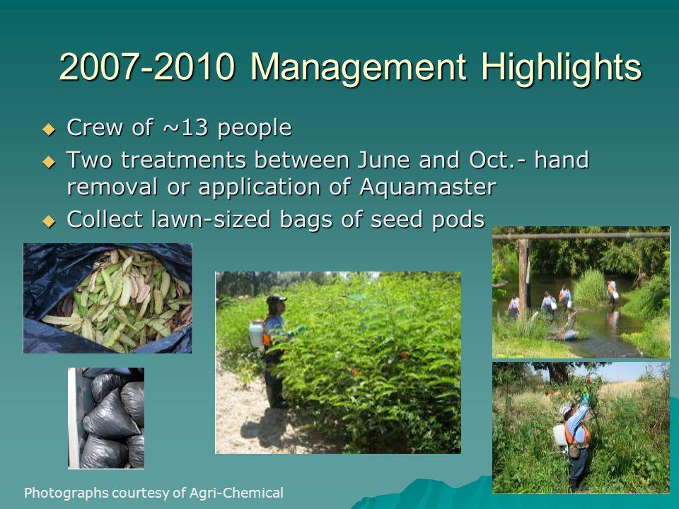 2007-2010 Management Highlights