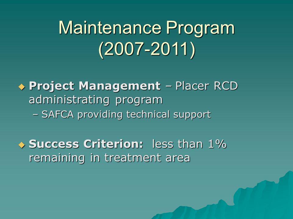 Maintenance Program (2007-2011)