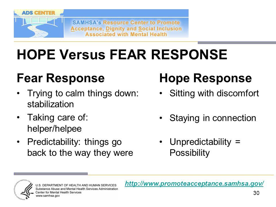 HOPE Versus FEAR RESPONSE