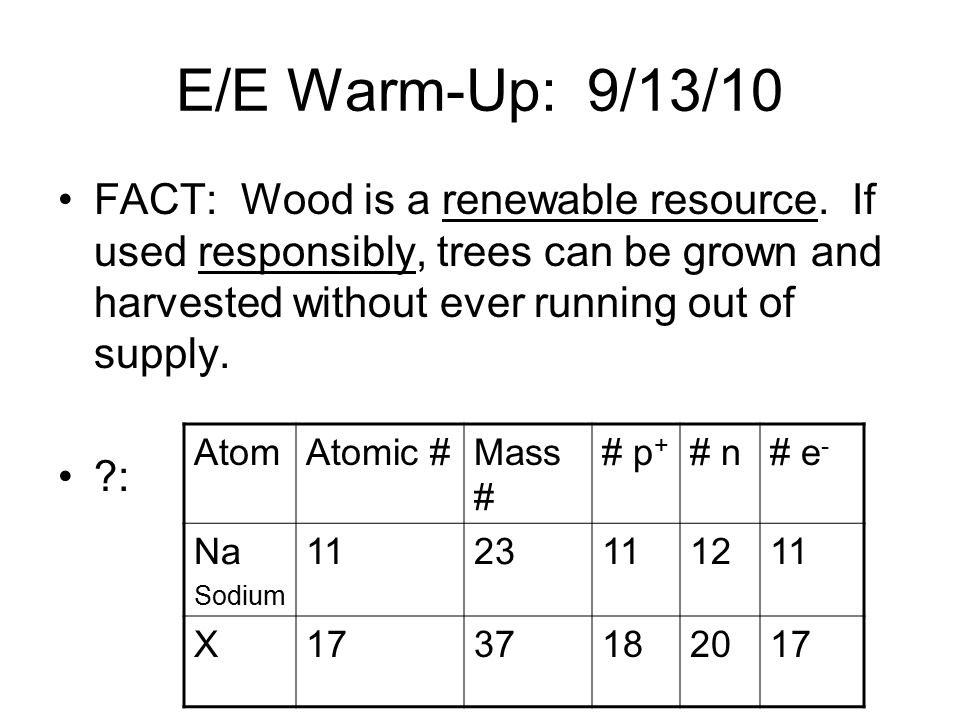 E/E Warm-Up: 9/13/10 FACT: Wood is a renewable resource. If used responsibly, trees can be grown and harvested without ever running out of supply.
