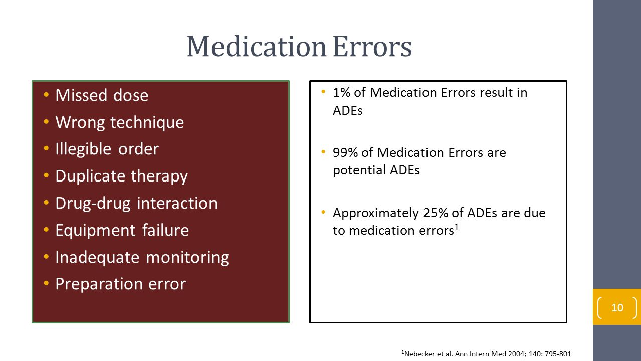 Medication Errors Missed dose Wrong technique Illegible order