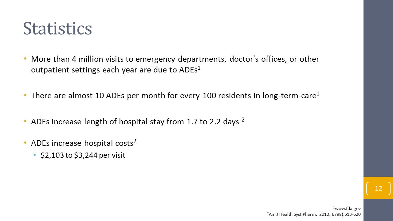 Statistics More than 4 million visits to emergency departments, doctor's offices, or other outpatient settings each year are due to ADEs1.