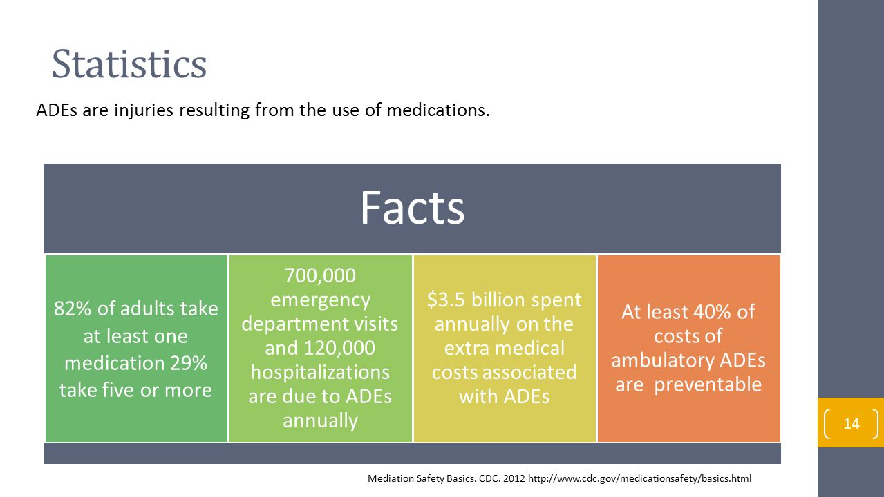 Statistics ADEs are injuries resulting from the use of medications.