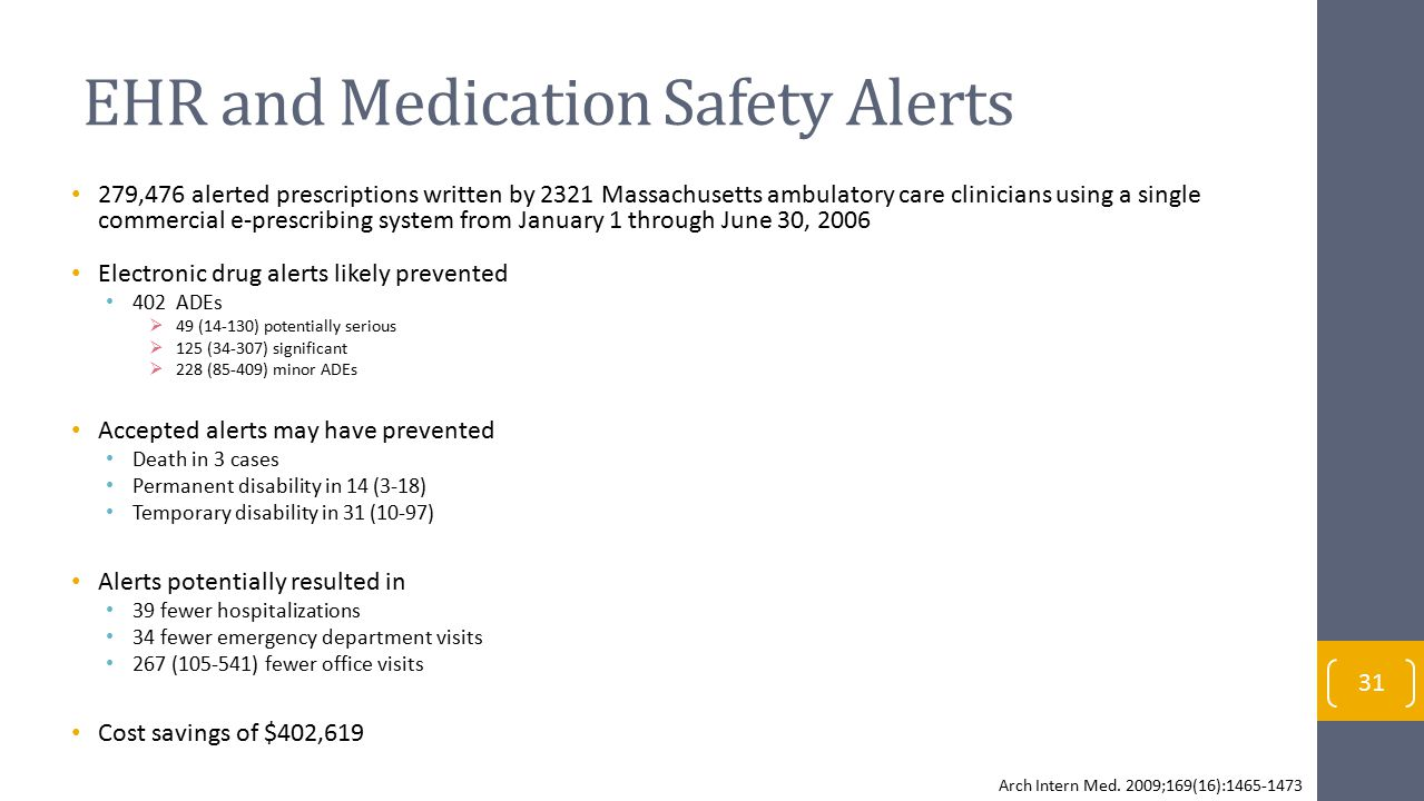EHR and Medication Safety Alerts