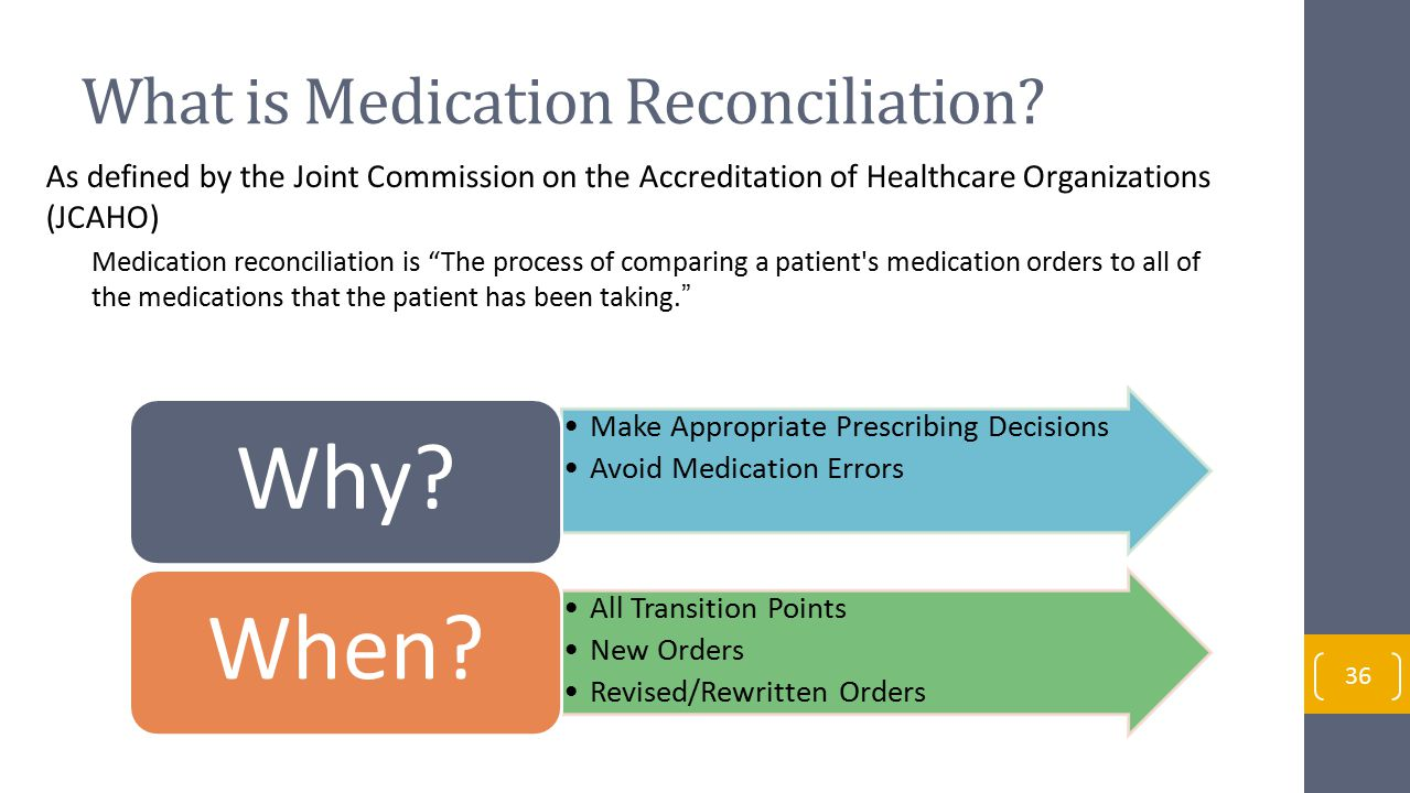 What is Medication Reconciliation