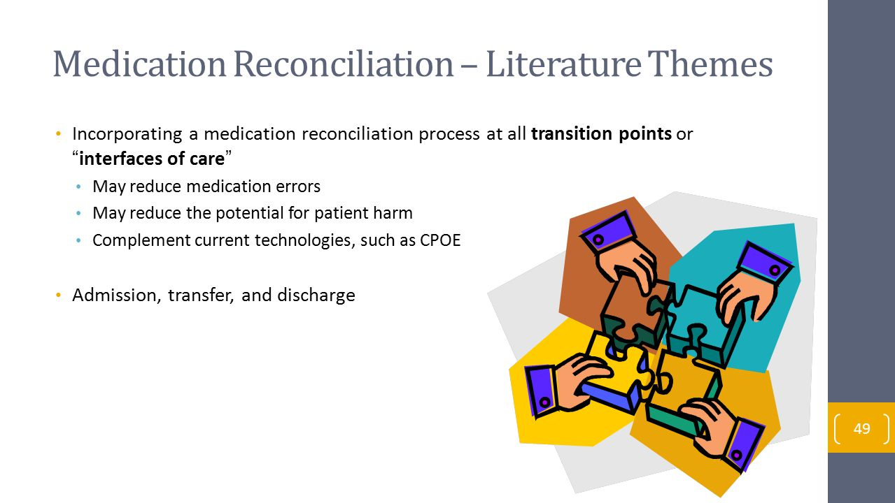 Medication Reconciliation – Literature Themes