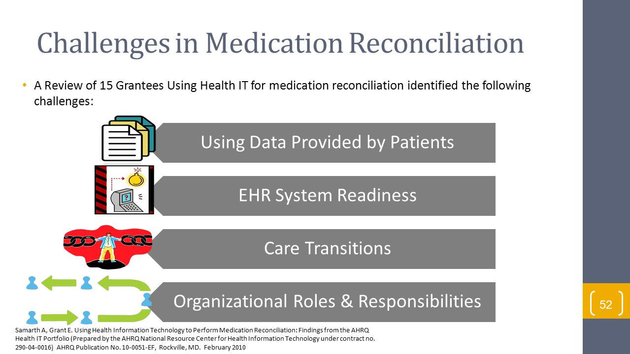 Challenges in Medication Reconciliation