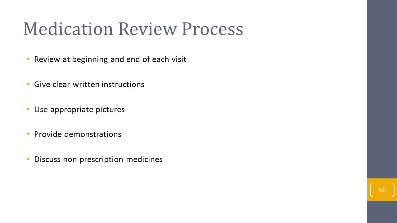 Medication Review Process
