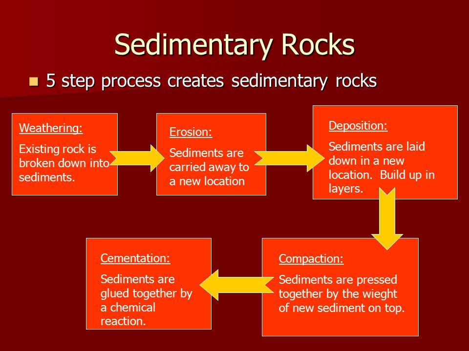 Sedimentary Rocks 5 step process creates sedimentary rocks Deposition: