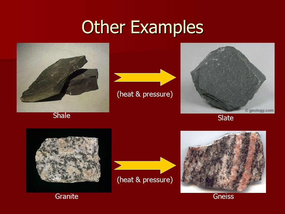 Other Examples (heat & pressure) Shale Slate (heat & pressure) Granite