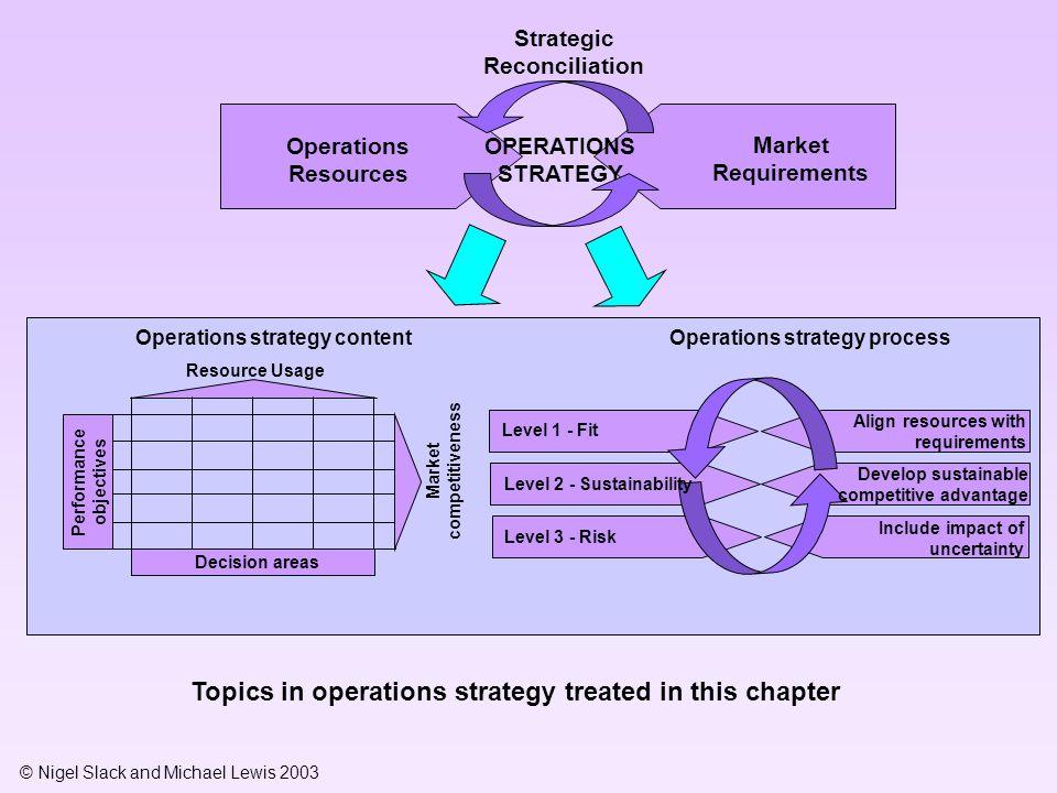 Strategic Reconciliation