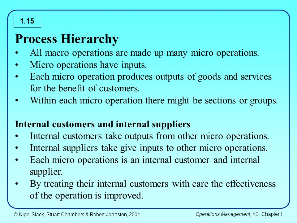 Process Hierarchy All macro operations are made up many micro operations. Micro operations have inputs.