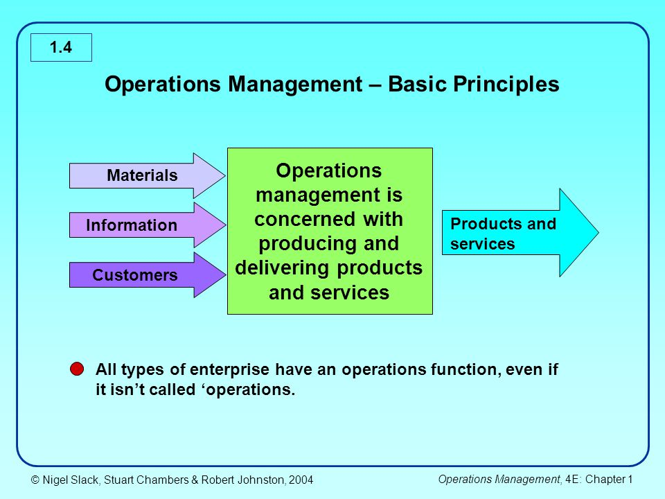 principles of operations management chapter 1 2 3 Principles of operations management seventh edition jay heizer jesse h jones professor of business administration management 1 operations and productivity 1.