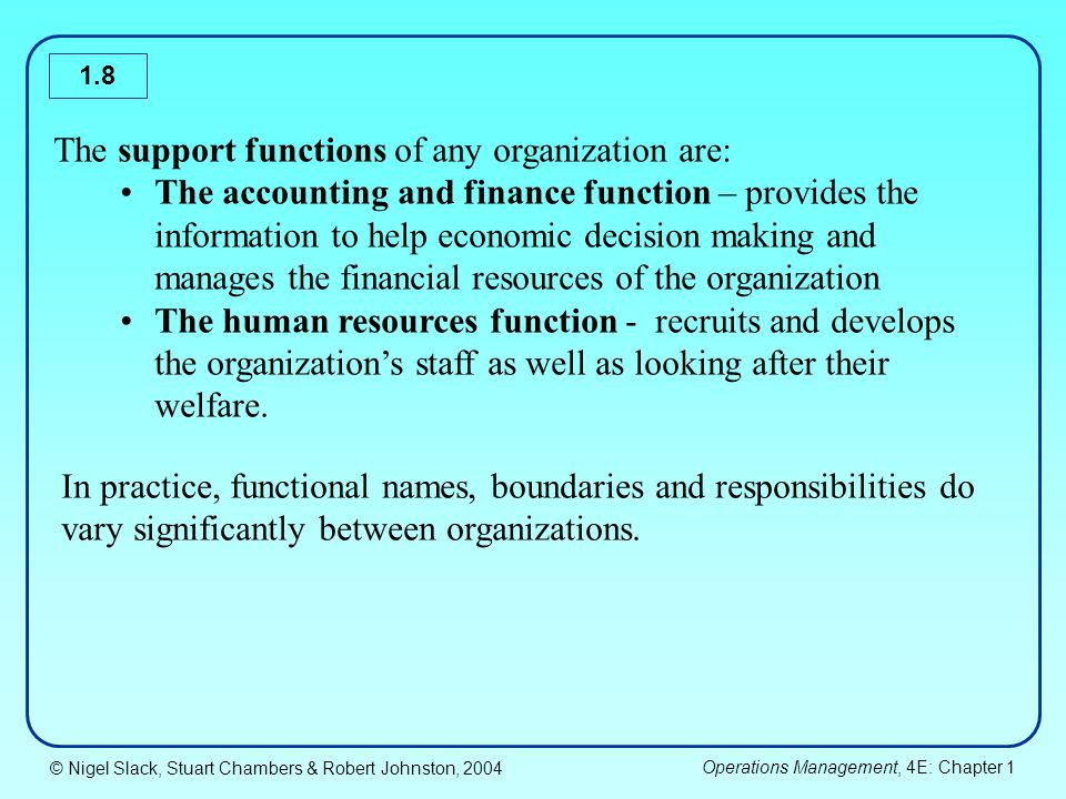 The support functions of any organization are: