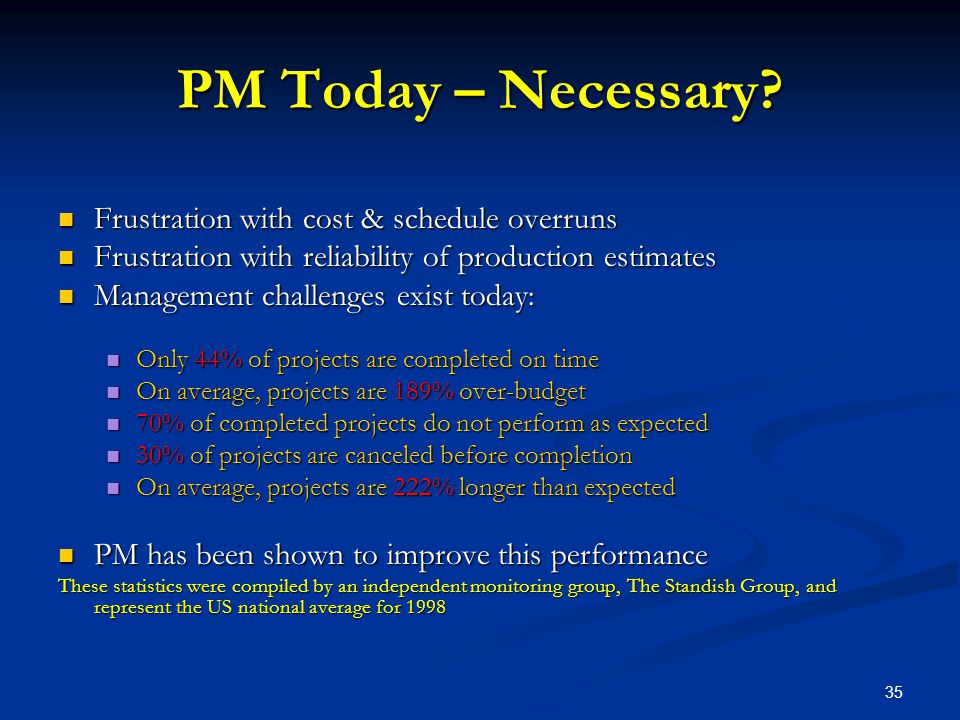 PM Today – Necessary Frustration with cost & schedule overruns