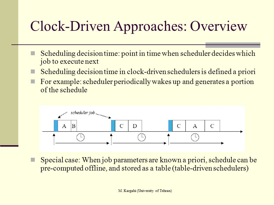 Clock-Driven Approaches: Overview