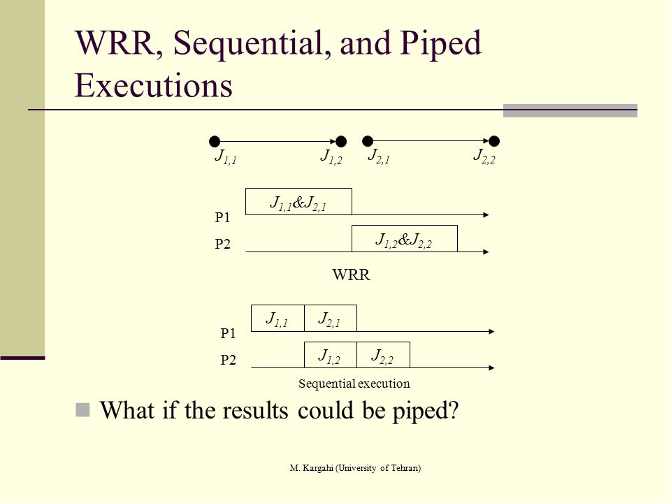 WRR, Sequential, and Piped Executions