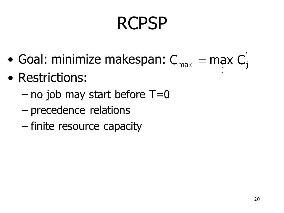 RCPSP Goal: minimize makespan: Restrictions: