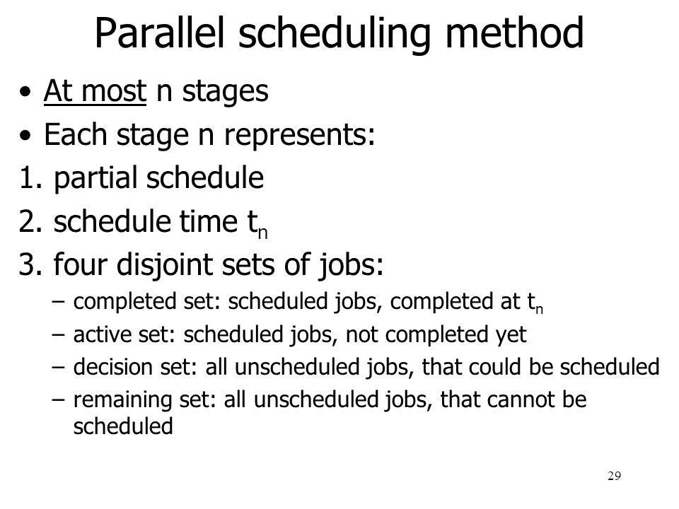 Parallel scheduling method