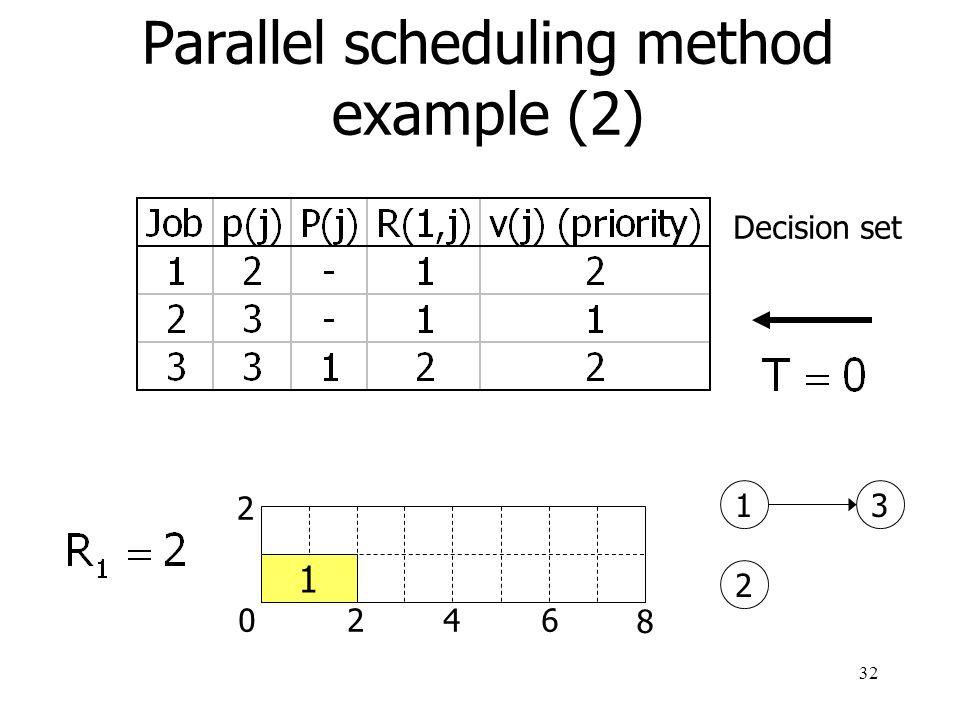 Parallel scheduling method example (2)