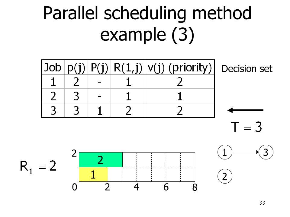 Parallel scheduling method example (3)