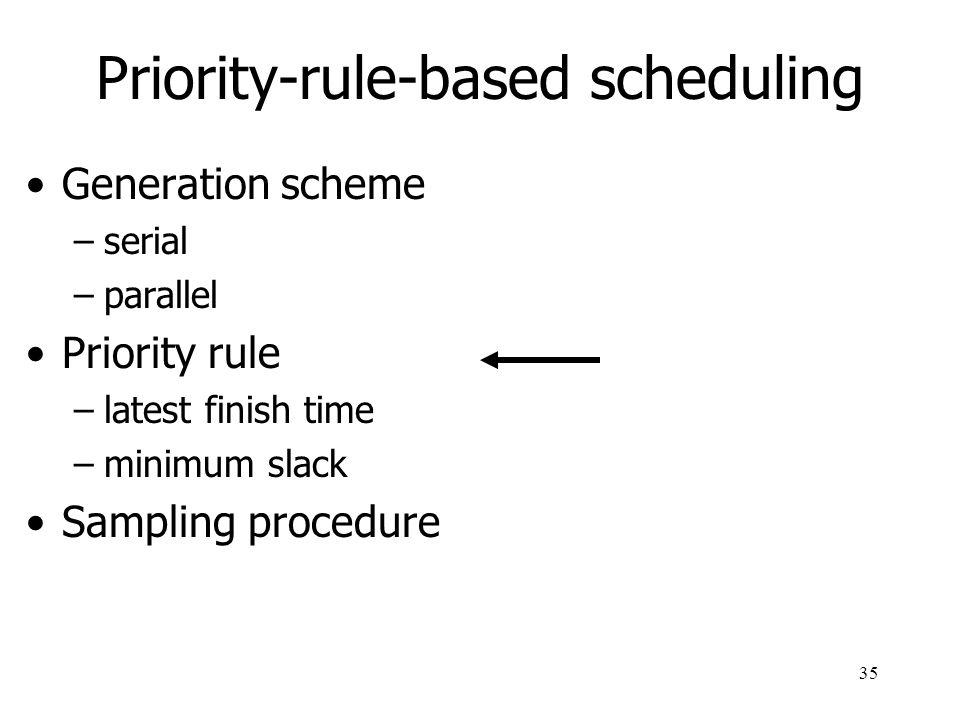 Priority-rule-based scheduling