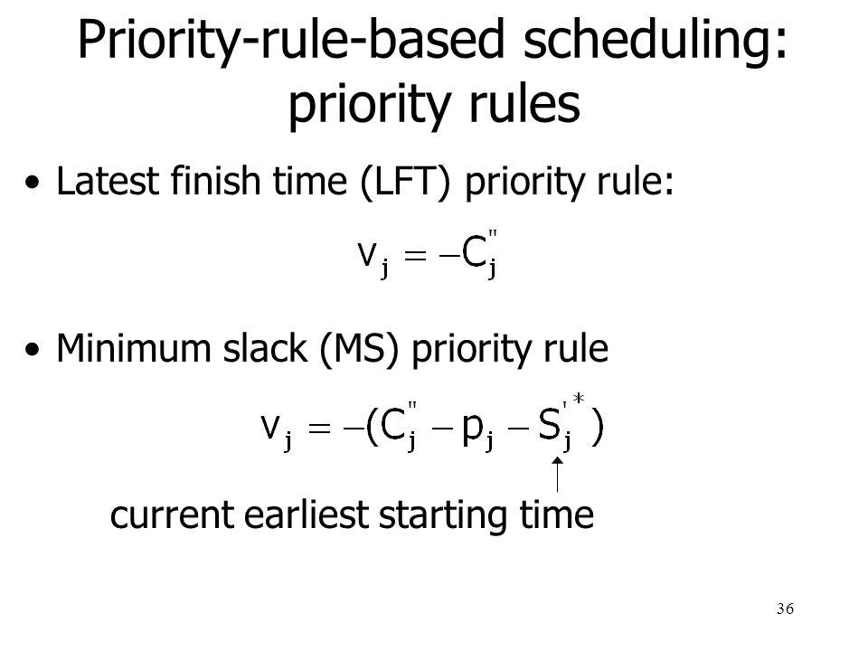 Priority-rule-based scheduling: priority rules