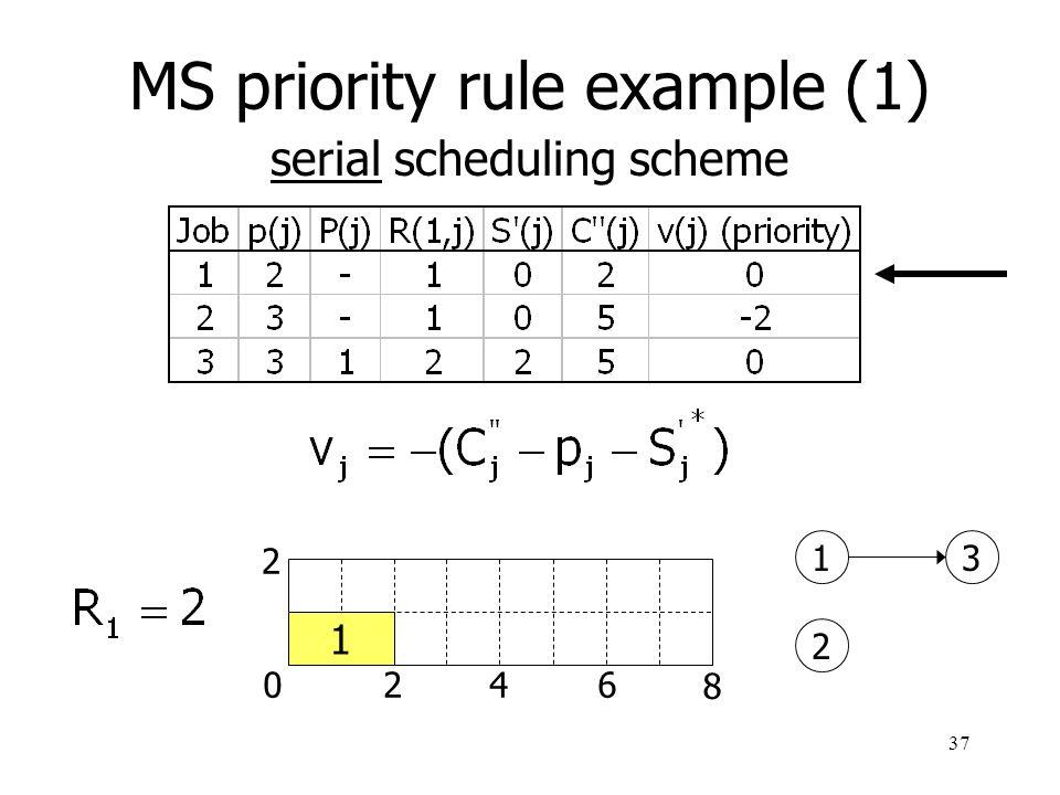 MS priority rule example (1)