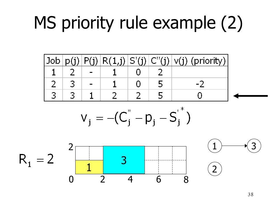 MS priority rule example (2)