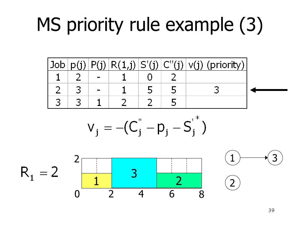 MS priority rule example (3)