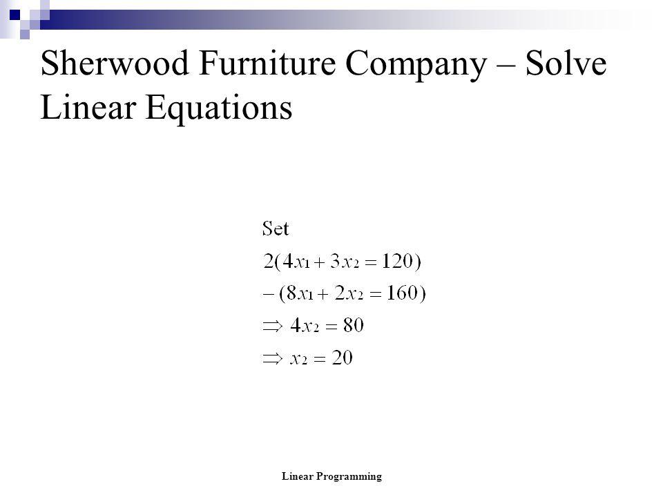 Sherwood Furniture Company – Solve Linear Equations