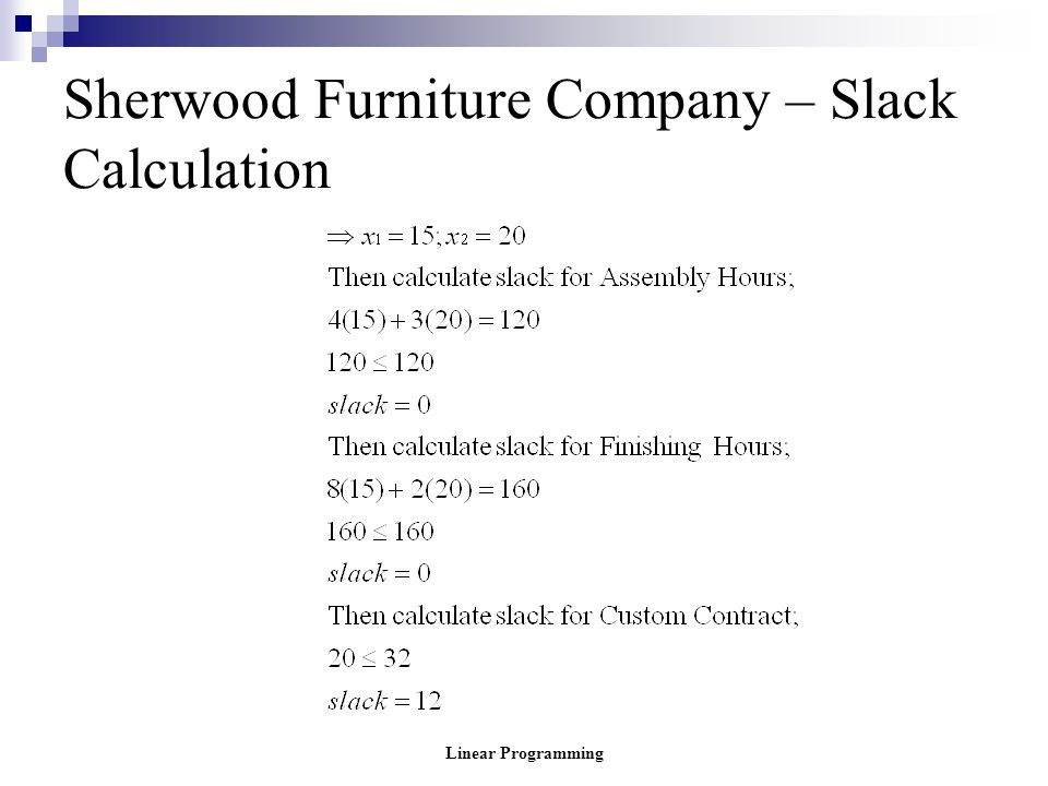 Sherwood Furniture Company – Slack Calculation