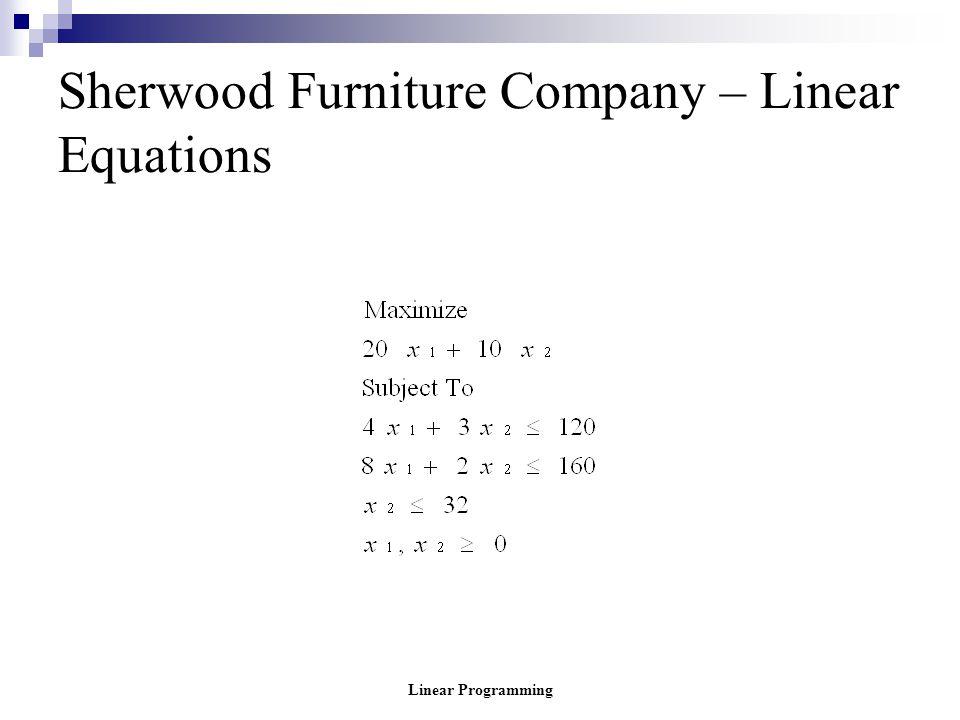 Sherwood Furniture Company – Linear Equations
